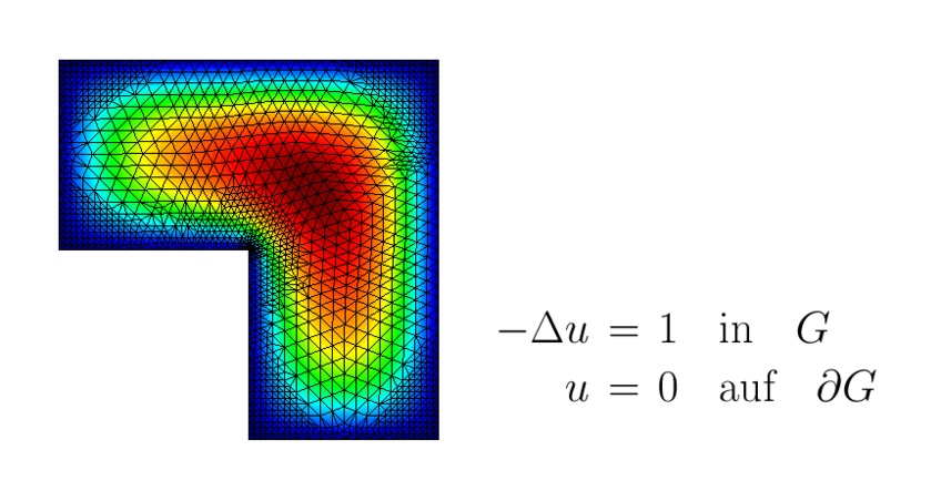 Numerical solution of the Poisson equation with a grid-based method